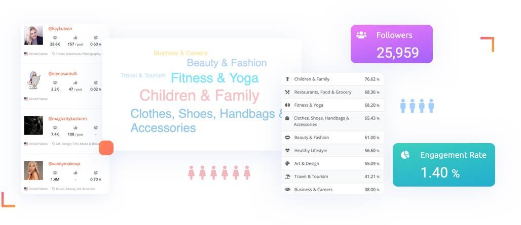 nền tảng tiếp thị người ảnh hưởng - Công cụ tìm kiếm người ảnh hưởng - StarNgage